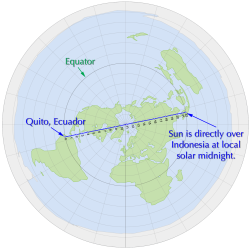 Quito, Ecuador farthest sun location