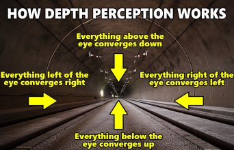 Perspective in a tunnel