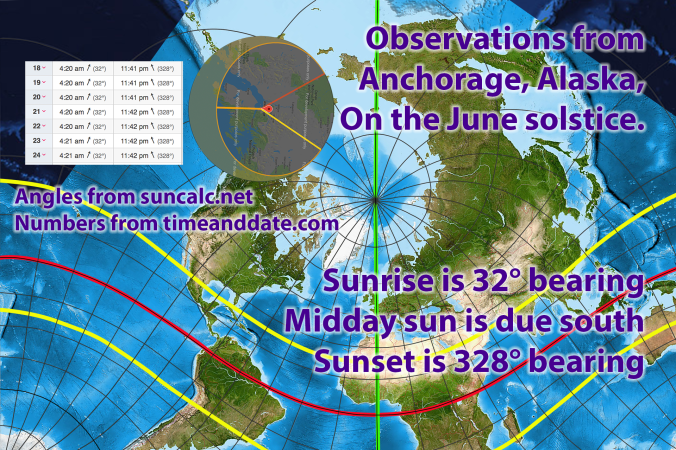Test 04 Anchorage observations