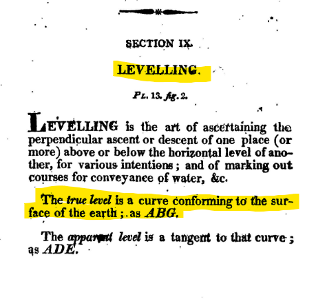 LEVEL The Theory and Practice of Surveying 1812