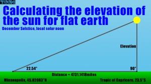 Sun elevation 3