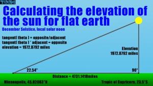 Sun elevation 4